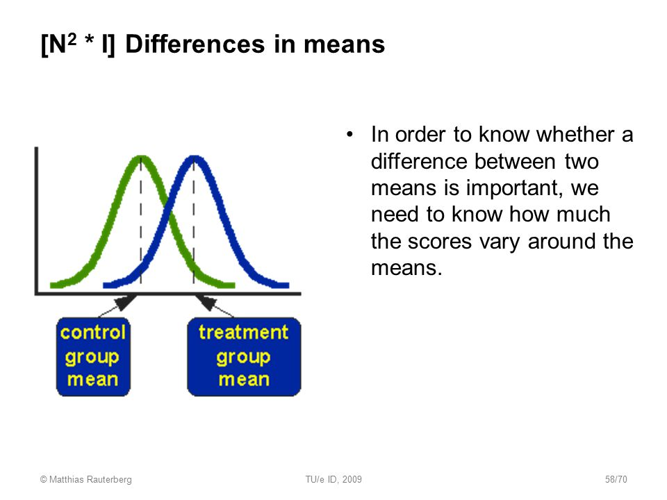 [N2 * I] Differences in means